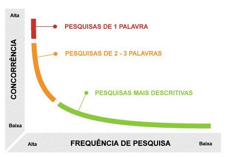 redeLucrativa.net